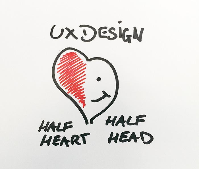 UX Doodle by Richie Meldrum