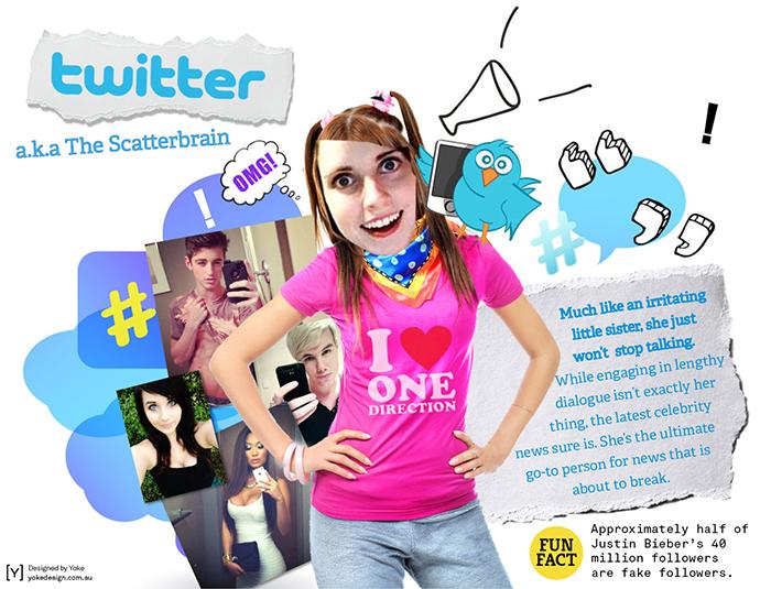 Twitter personified by Yoke