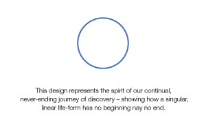 An image of a circle with a moving story on Yoke's Brand Waffle blog post