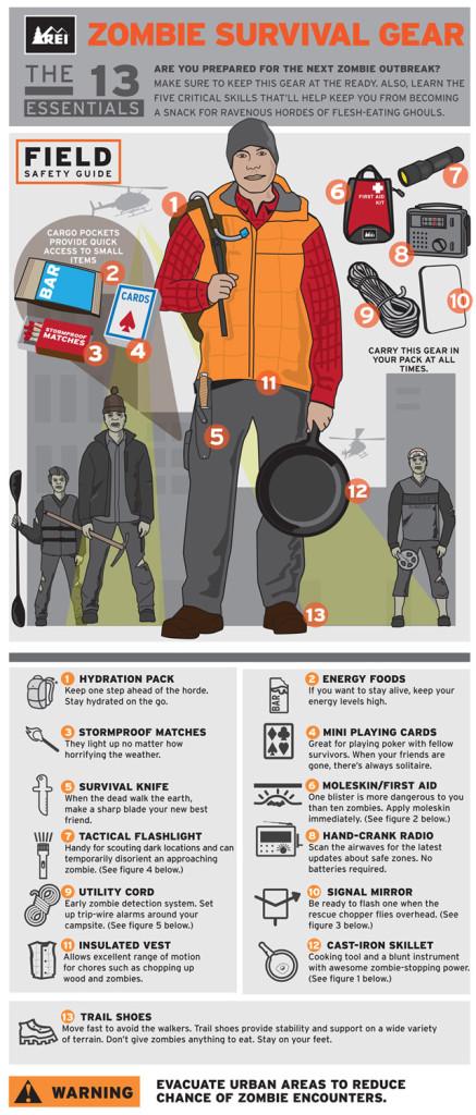 REI Zombie Apocalypse infographic