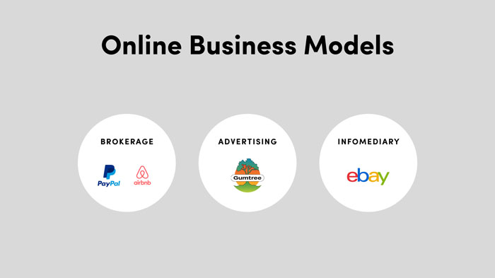 Pause Fest - Digital Business Transformations - Online Business Models