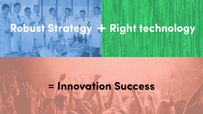 Pause Fest - Digital Business Transformations - Robust Strategy + Right Technology = Innovation Success